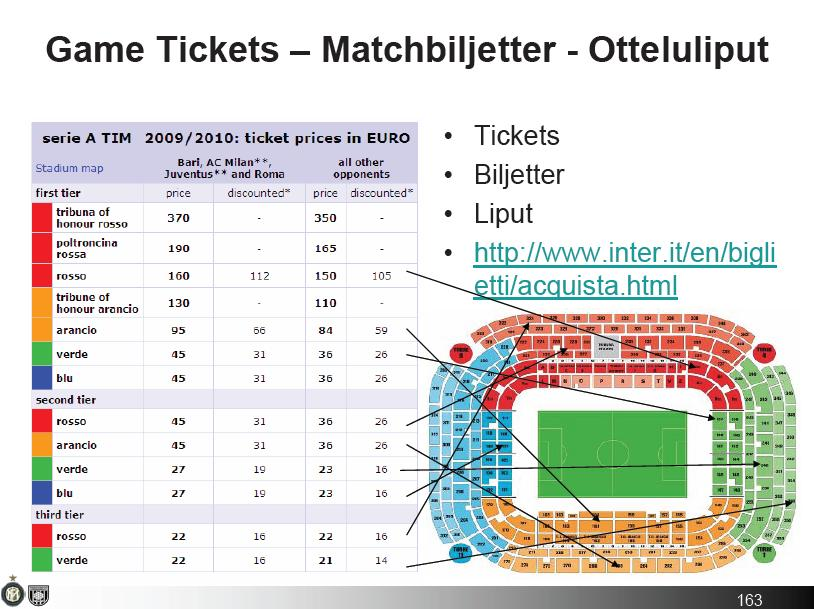 Inter FC Game Tickets